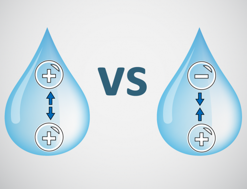 Hydrophilic Coatings vs Hydrophobic Coatings